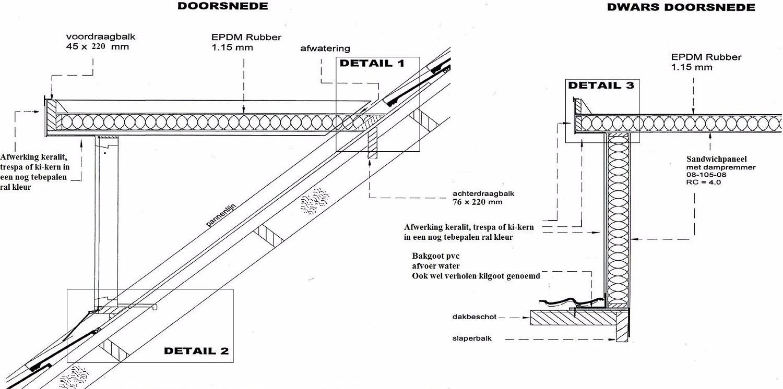 voorbeeld van een dakkapel technische tekening